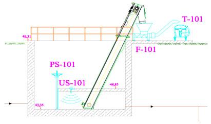 atıksu arıtma tesisi ızgara tasarımı